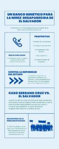 Un banco genetico para la niñez desaparecida de El Salvador